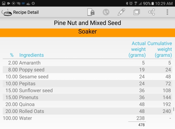 Pine Nut and Mixed Seed Soaker Formula
